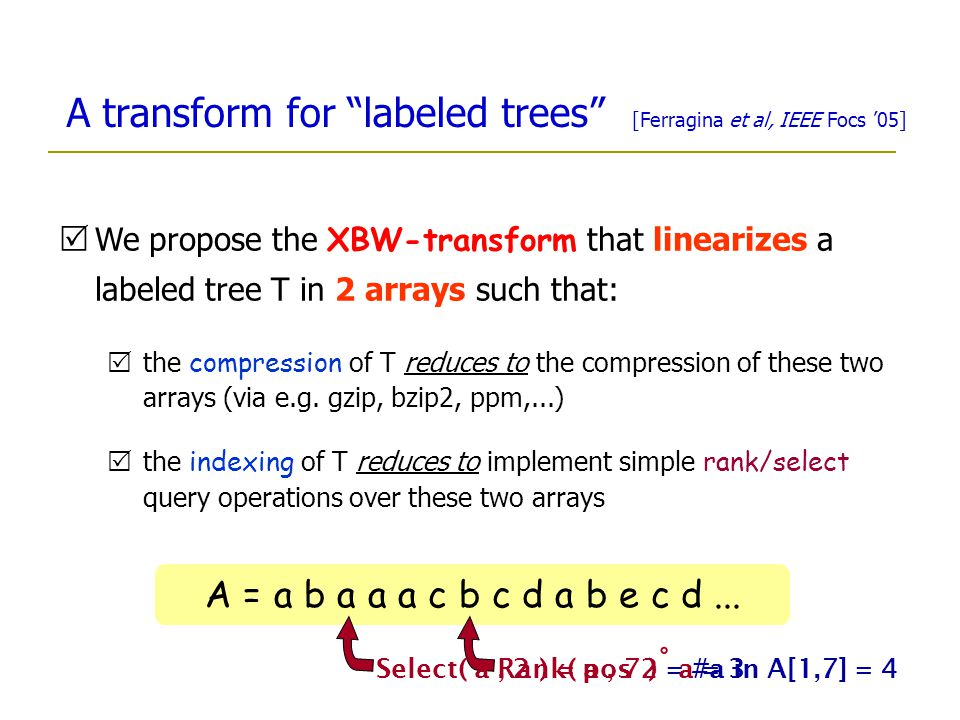 A transform for labeled trees [Ferragina et al, IEEE Focs 05] We propose the XBW-transform that linearizes a labeled tree T in 2 arrays such that: the