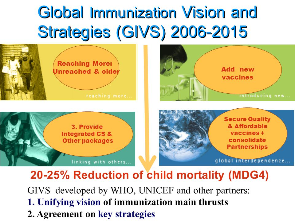 Measles Mortality Reduction 47 UNICEF / WHO Priority Countries 2007 Nation - wide second opportunity 2007 ( 44 ) Partial implementation of second opportunity 2007 ( 2 ) No second opportunity 2007 ( 1 )