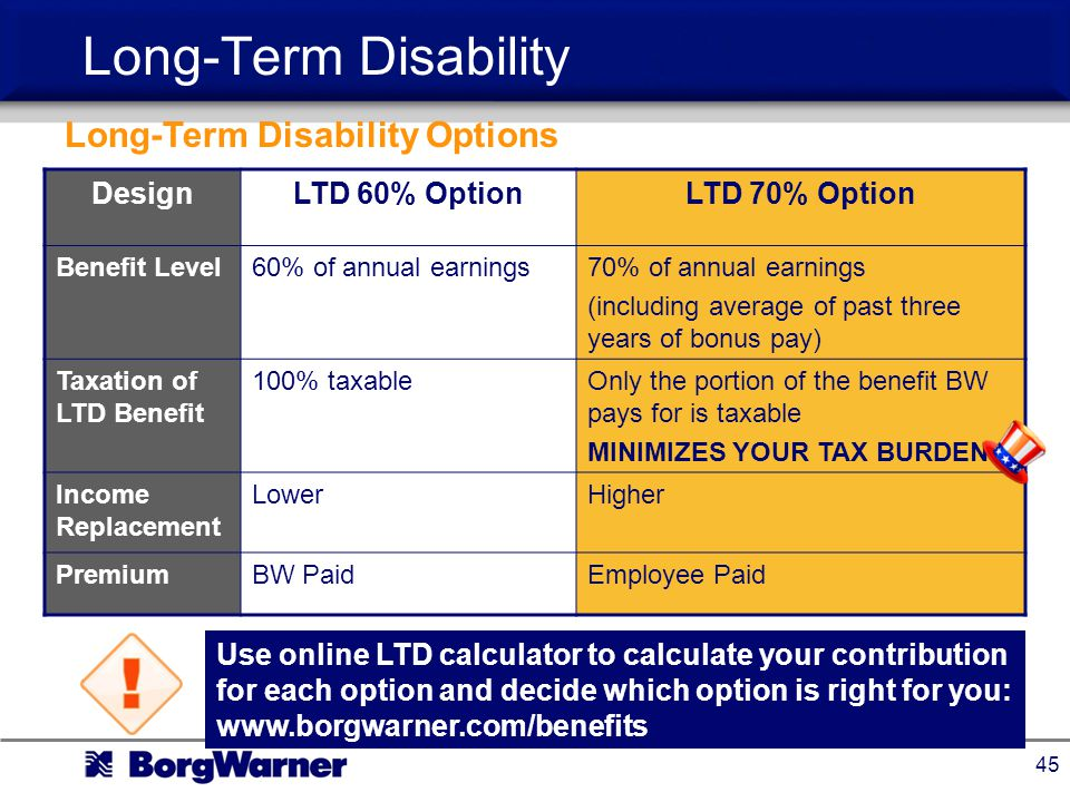 45 Long-Term Disability DesignLTD 60% OptionLTD 70% Option Benefit Level60% of annual earnings70% of annual earnings (including average of past three years of bonus pay) Taxation of LTD Benefit 100% taxableOnly the portion of the benefit BW pays for is taxable MINIMIZES YOUR TAX BURDEN Income Replacement LowerHigher PremiumBW PaidEmployee Paid Long-Term Disability Options Use online LTD calculator to calculate your contribution for each option and decide which option is right for you: www.borgwarner.com/benefits
