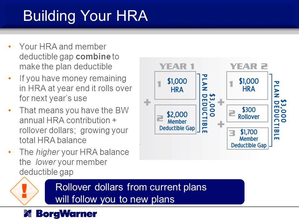 Building Your HRA Your HRA and member deductible gap combine to make the plan deductible If you have money remaining in HRA at year end it rolls over for next years use That means you have the BW annual HRA contribution + rollover dollars; growing your total HRA balance The higher your HRA balance the lower your member deductible gap Rollover dollars from current plans will follow you to new plans