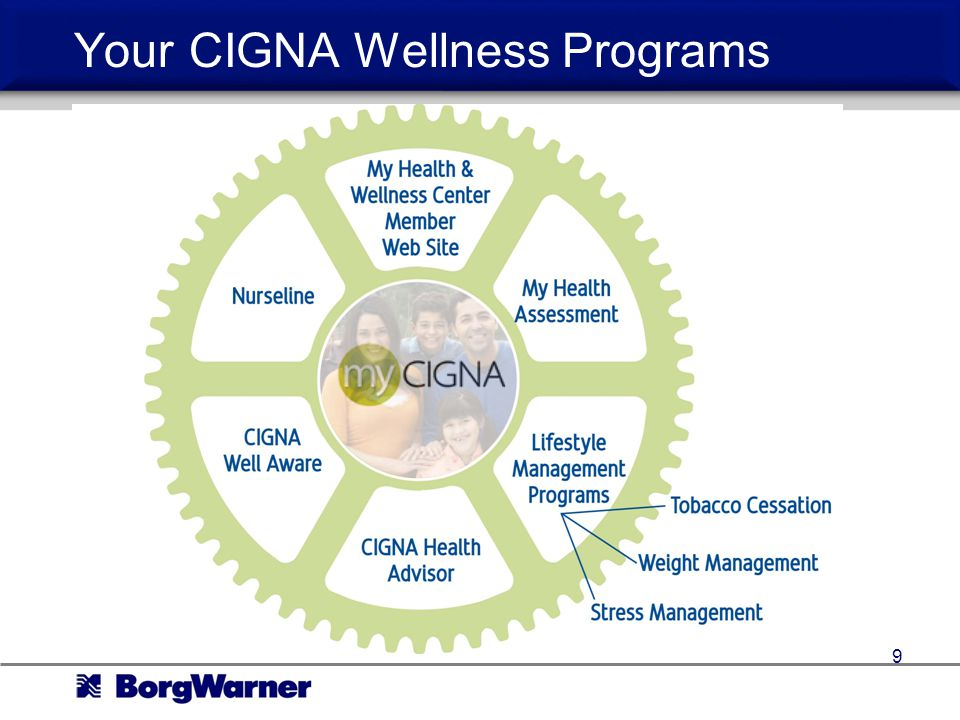 Your CIGNA Wellness Programs 9