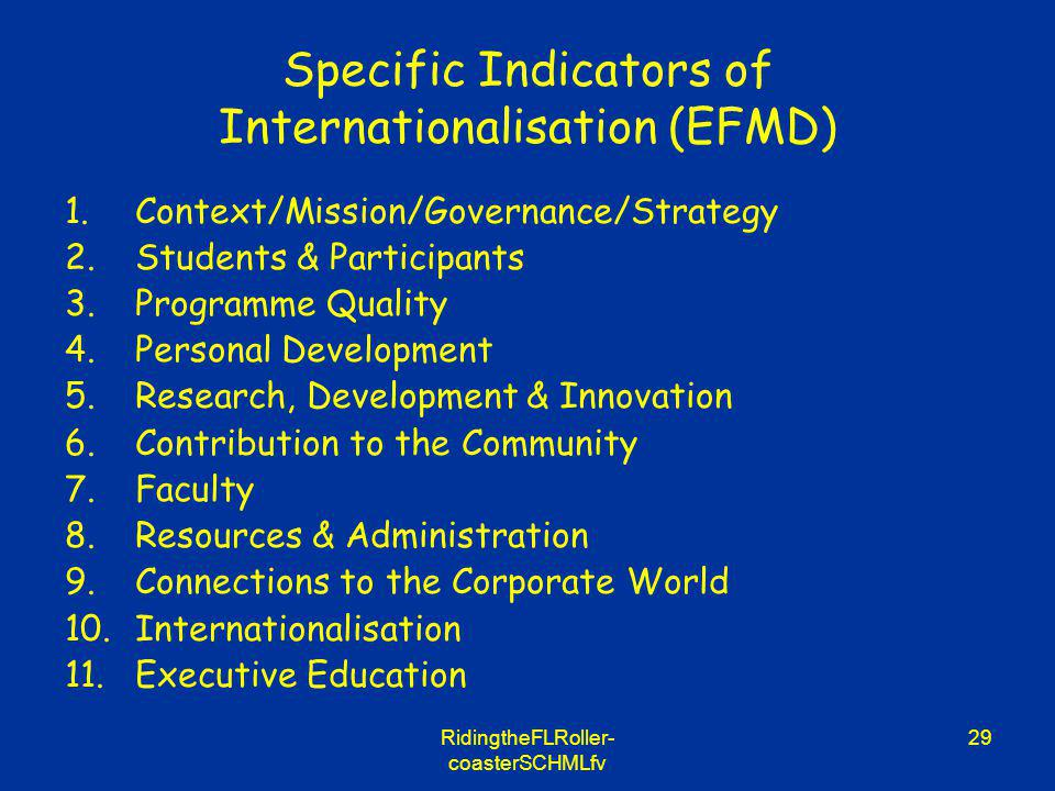 RidingtheFLRoller- coasterSCHMLfv 29 Specific Indicators of Internationalisation (EFMD) 1.Context/Mission/Governance/Strategy 2.Students & Participant