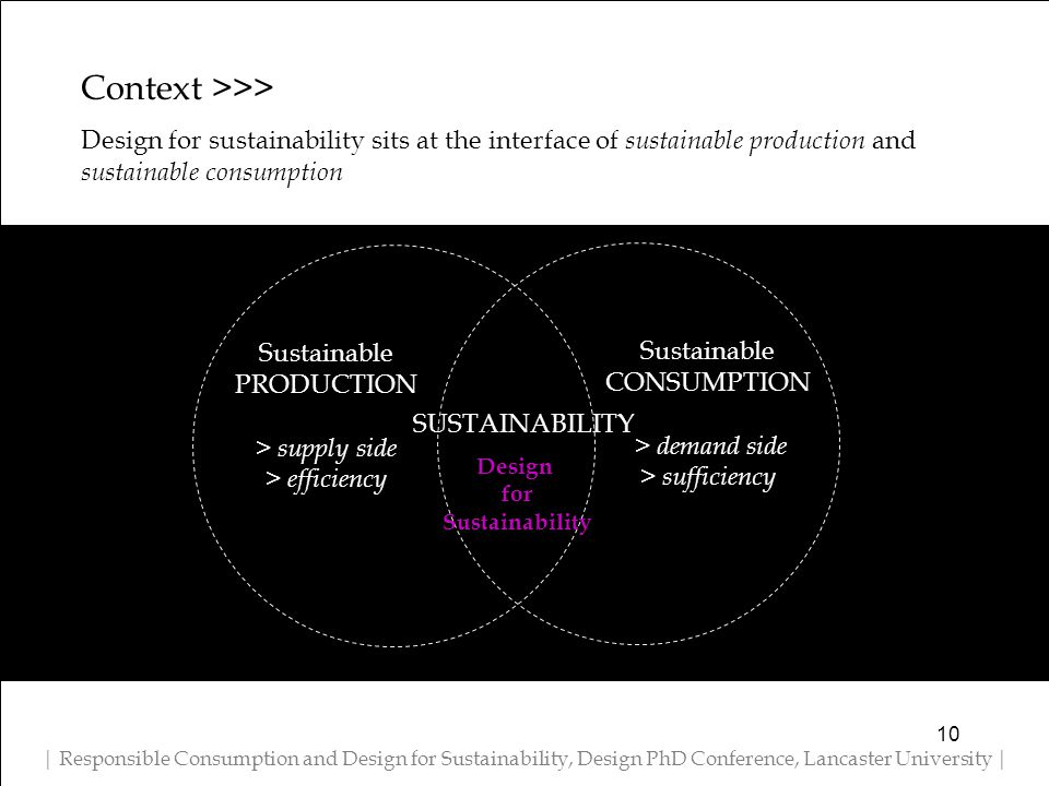Context >>> Design for sustainability sits at the interface of sustainable production and sustainable consumption | Responsible Consumption and Design