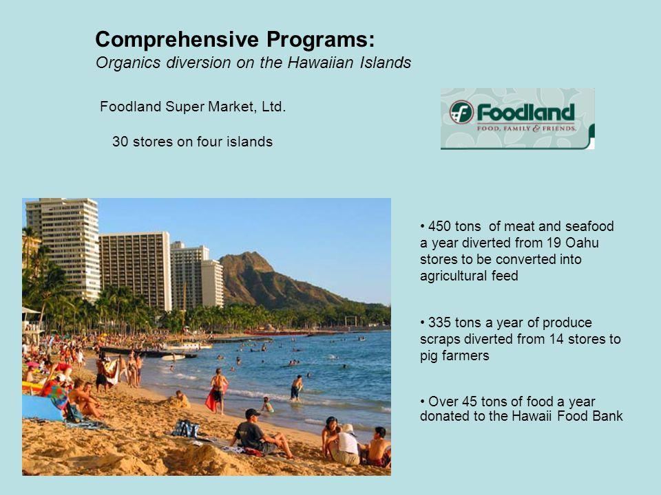 Comprehensive Programs: Organics diversion on the Hawaiian Islands Foodland Super Market, Ltd.
