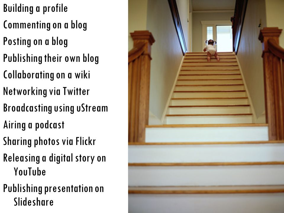 Building a profile Commenting on a blog Posting on a blog Publishing their own blog Collaborating on a wiki Networking via Twitter Broadcasting using uStream Airing a podcast Sharing photos via Flickr Releasing a digital story on YouTube Publishing presentation on Slideshare