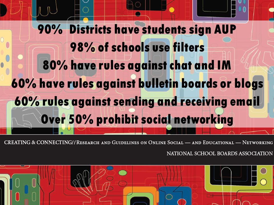 90% Districts have students sign AUP 98% of schools use filters 80% have rules against chat and IM 60% have rules against bulletin boards or blogs 60% rules against sending and receiving email Over 50% prohibit social networking