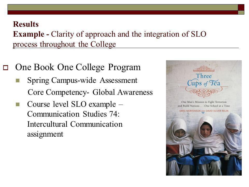 Results Example - Clarity of approach and the integration of SLO process throughout the College One Book One College Program Spring Campus-wide Assessment Core Competency- Global Awareness Course level SLO example – Communication Studies 74: Intercultural Communication assignment