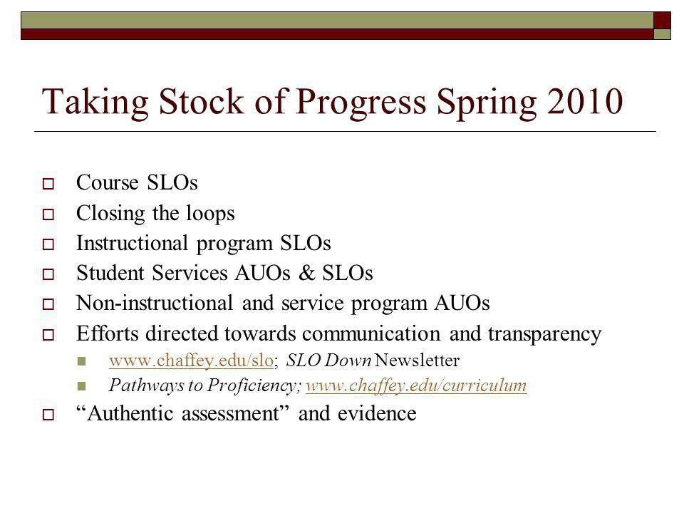 Taking Stock of Progress Spring 2010 Course SLOs Closing the loops Instructional program SLOs Student Services AUOs & SLOs Non-instructional and service program AUOs Efforts directed towards communication and transparency www.chaffey.edu/slo; SLO Down Newsletter www.chaffey.edu/slo Pathways to Proficiency; www.chaffey.edu/curriculumwww.chaffey.edu/curriculum Authentic assessment and evidence