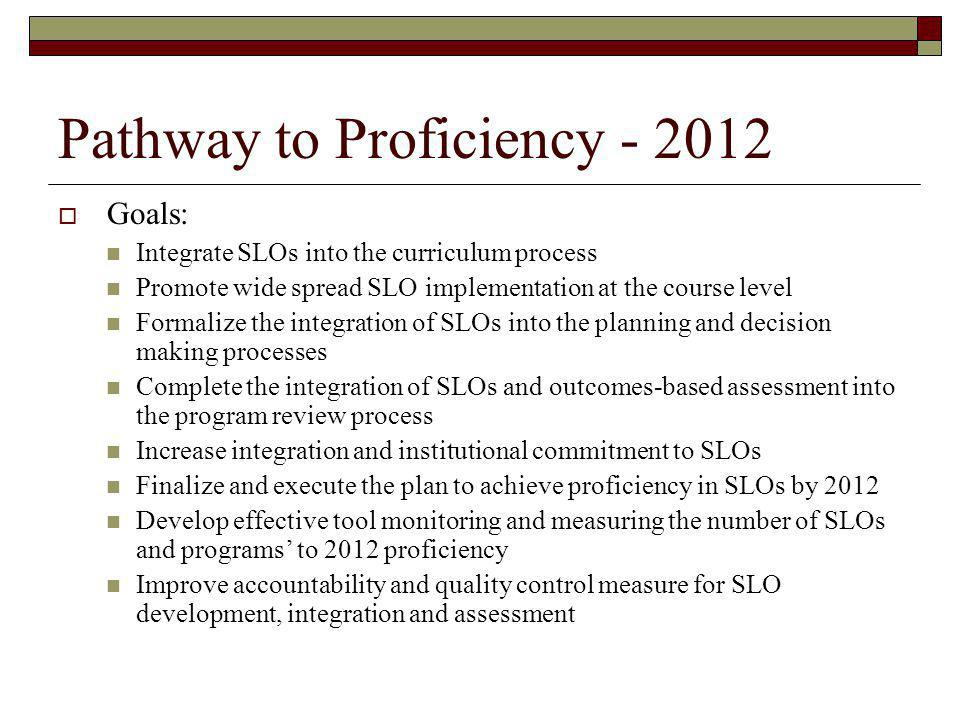 Pathway to Proficiency - 2012 Goals: Integrate SLOs into the curriculum process Promote wide spread SLO implementation at the course level Formalize the integration of SLOs into the planning and decision making processes Complete the integration of SLOs and outcomes-based assessment into the program review process Increase integration and institutional commitment to SLOs Finalize and execute the plan to achieve proficiency in SLOs by 2012 Develop effective tool monitoring and measuring the number of SLOs and programs to 2012 proficiency Improve accountability and quality control measure for SLO development, integration and assessment