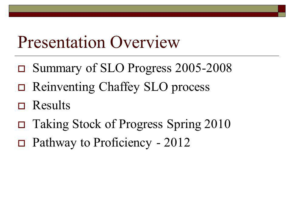Presentation Overview Summary of SLO Progress 2005-2008 Reinventing Chaffey SLO process Results Taking Stock of Progress Spring 2010 Pathway to Proficiency - 2012