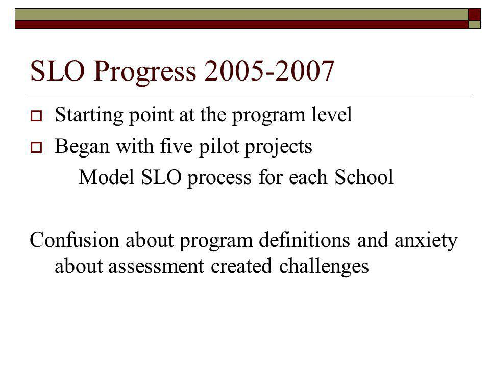 SLO Progress 2005-2007 Starting point at the program level Began with five pilot projects Model SLO process for each School Confusion about program definitions and anxiety about assessment created challenges