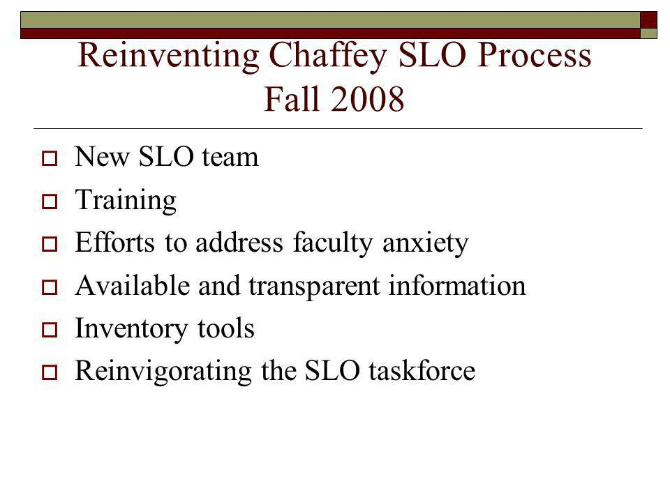 Reinventing Chaffey SLO Process Fall 2008 New SLO team Training Efforts to address faculty anxiety Available and transparent information Inventory tools Reinvigorating the SLO taskforce