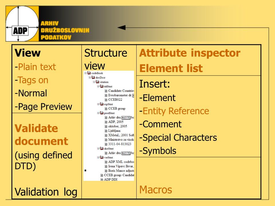 View -Plain text -Tags on -Normal -Page Preview Structure view Attribute inspector Element list Insert: -Element -Entity Reference -Comment -Special Characters -Symbols Validate document (using defined DTD) Validation log Macros
