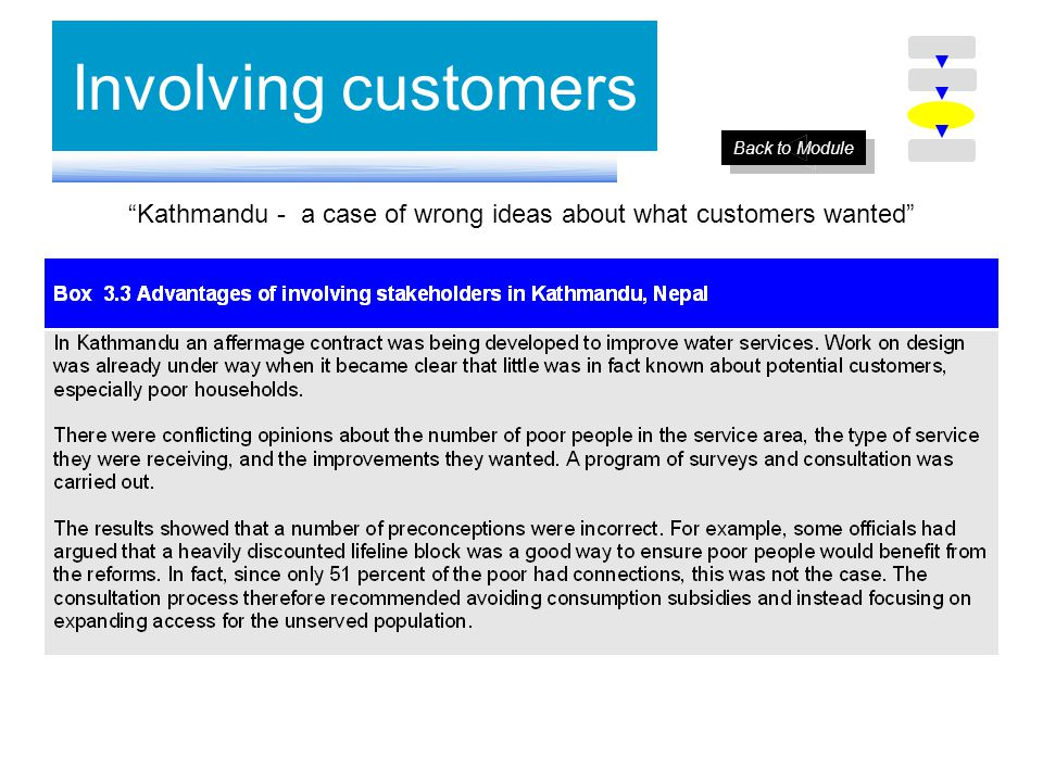 Involving customers Kathmandu - a case of wrong ideas about what customers wanted Back to Module