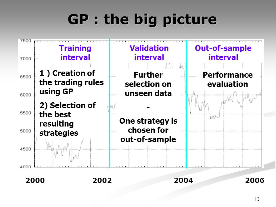 13 GP : the big picture 1 ) Creation of the trading rules using GP 2) Selection of the best resulting strategies Further selection on unseen data - On