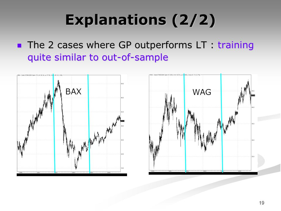 19 Explanations (2/2) The 2 cases where GP outperforms LT : training quite similar to out-of-sample The 2 cases where GP outperforms LT : training qui
