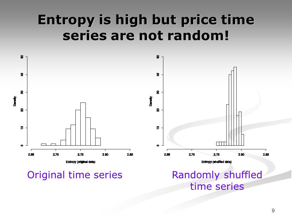 10 Stocks under study S ym b o l E n t ropy OXY 2 : 789 VLO 2 : 787 MRO 2 : 785 BAX 2 : 78 WAG 2 : 776 S ym b o l E n t ropy TWX 2 : 677 EMC 2 : 694 C 2 : 712 JPM 2 : 716 GE 2 : 723 Highest entropy time series Lowest entropy time series