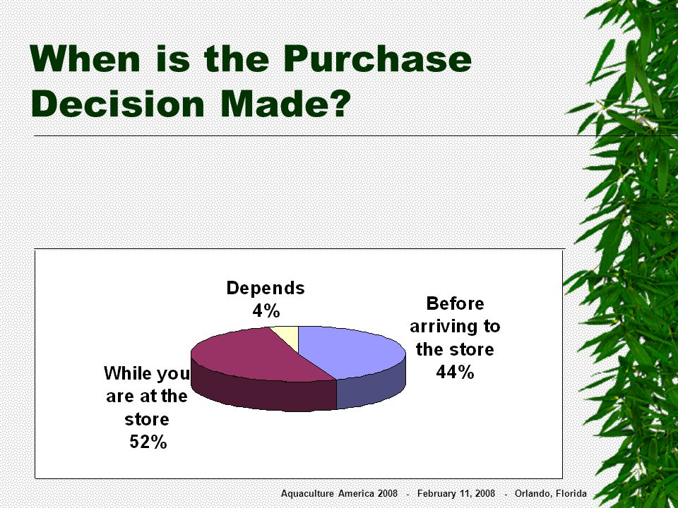 Aquaculture America 2008 - February 11, 2008 - Orlando, Florida When is the Purchase Decision Made?