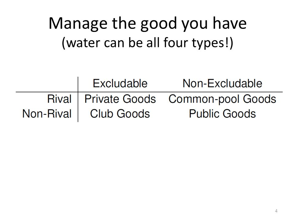 Manage the good you have (water can be all four types!) 4