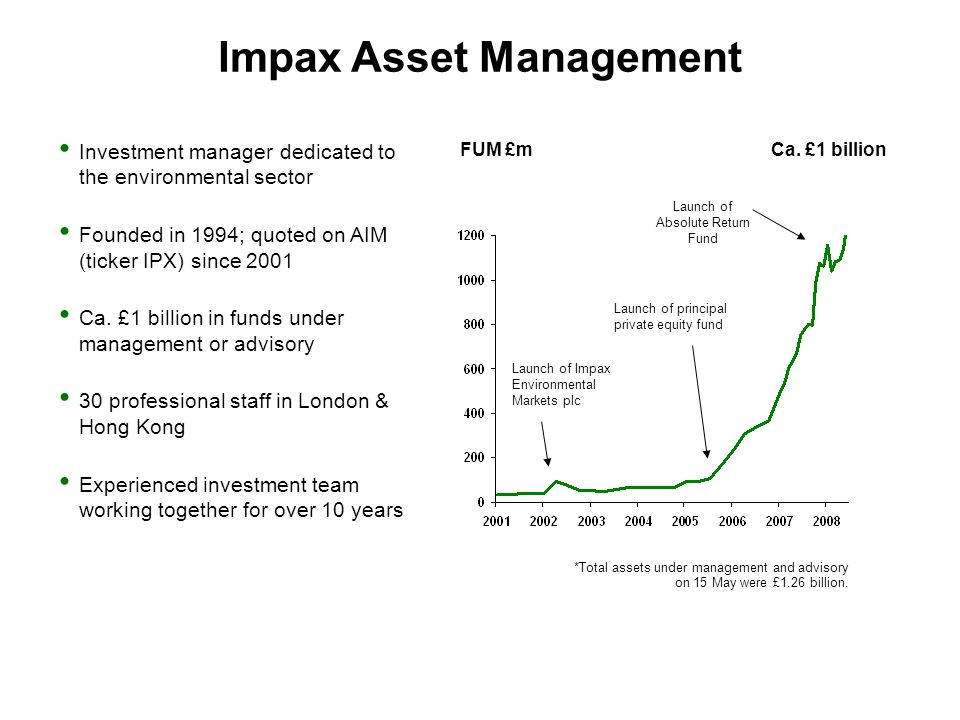FUM £mCa. £1 billion Launch of Impax Environmental Markets plc Launch of principal private equity fund Launch of Absolute Return Fund Investment manag