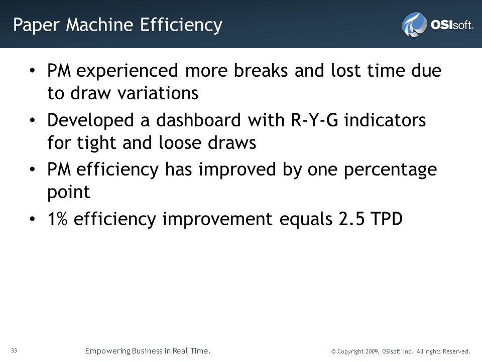 33 Empowering Business in Real Time. © Copyright 2009, OSIsoft Inc. All rights Reserved. Paper Machine Efficiency PM experienced more breaks and lost