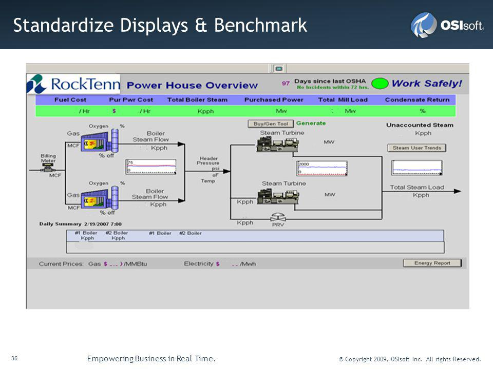36 Empowering Business in Real Time. © Copyright 2009, OSIsoft Inc. All rights Reserved. Standardize Displays & Benchmark