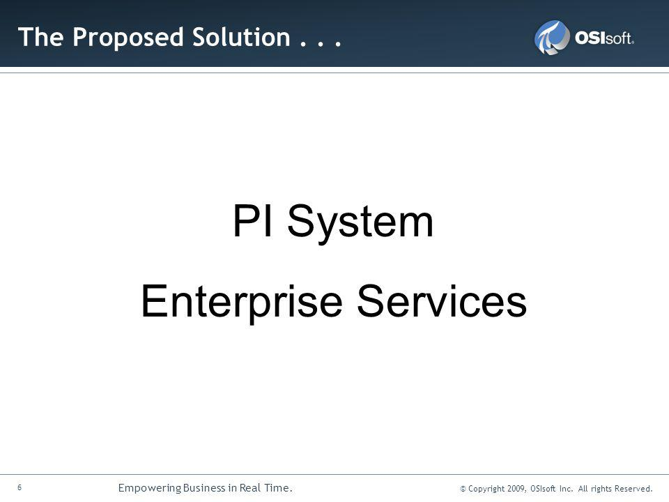 27 Empowering Business in Real Time.© Copyright 2009, OSIsoft Inc.