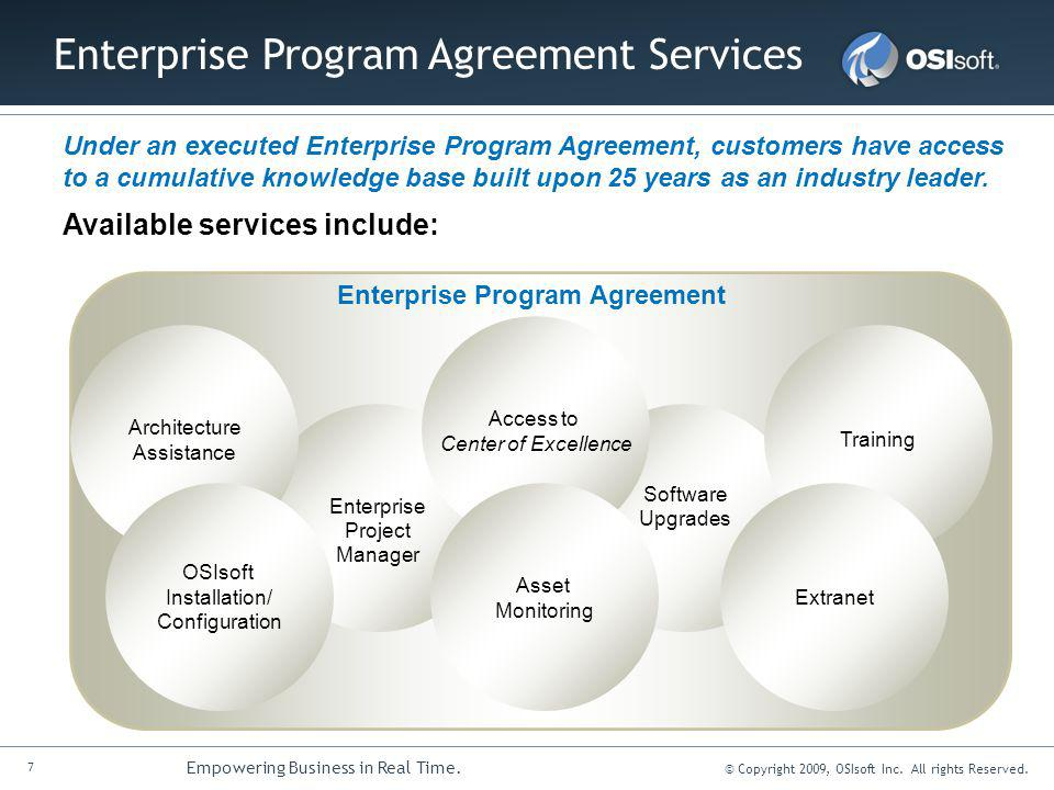 18 Empowering Business in Real Time.© Copyright 2009, OSIsoft Inc.