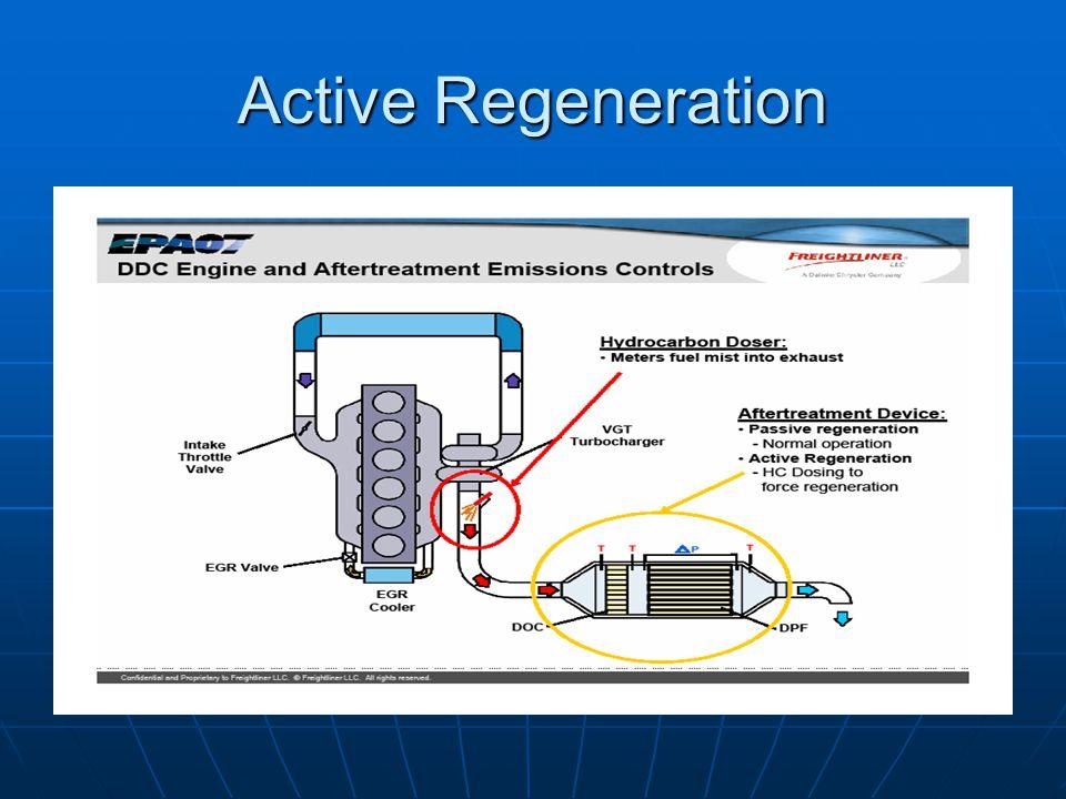 Active Regeneration