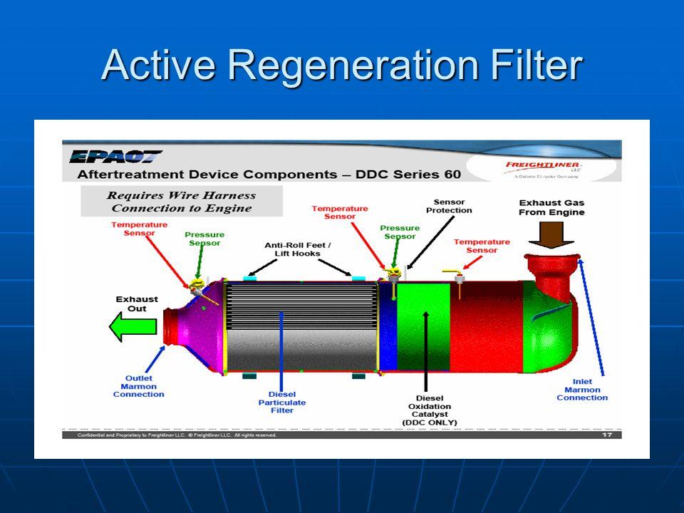 Active Regeneration Filter