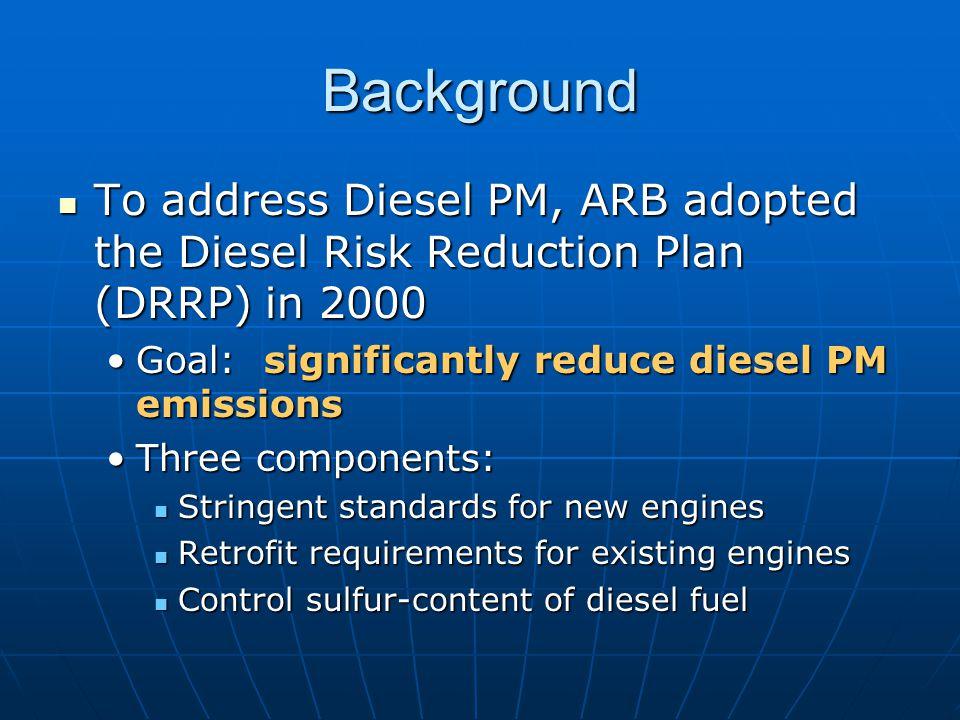 Useful Websites Diesel Risk Reduction Plan Diesel Risk Reduction Plan http://www.arb.ca.gov/diesel/dieselrrp.htmhttp://www.arb.ca.gov/diesel/dieselrrp.htmhttp://www.arb.ca.gov/diesel/dieselrrp.htm Public Fleets Public Fleets http://www.arb.ca.gov/msprog/publicfleets/publicfleets.htmhttp://www.arb.ca.gov/msprog/publicfleets/publicfleets.htmhttp://www.arb.ca.gov/msprog/publicfleets/publicfleets.htm http://www.arb.ca.gov/regact/dpmcm05/dpmcm05.htmhttp://www.arb.ca.gov/regact/dpmcm05/dpmcm05.htmhttp://www.arb.ca.gov/regact/dpmcm05/dpmcm05.htm Off-Road Diesel Equipment Off-Road Diesel Equipment http://www.arb.ca.gov/msprog/ordiesel/ordiesel.htmhttp://www.arb.ca.gov/msprog/ordiesel/ordiesel.htmhttp://www.arb.ca.gov/msprog/ordiesel/ordiesel.htm Off-Road LSI Equipment Off-Road LSI Equipment http://www.arb.ca.gov/msprog/offroad/orspark/orspark.htmhttp://www.arb.ca.gov/msprog/offroad/orspark/orspark.htmhttp://www.arb.ca.gov/msprog/offroad/orspark/orspark.htm