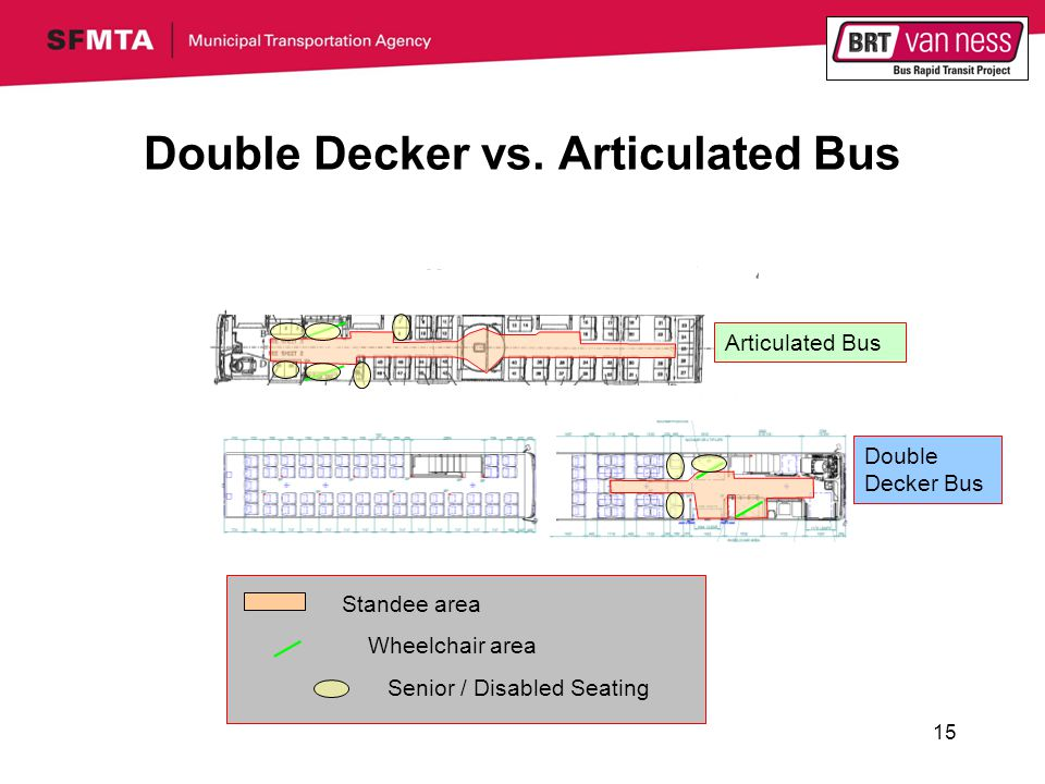 15 Double Decker vs.