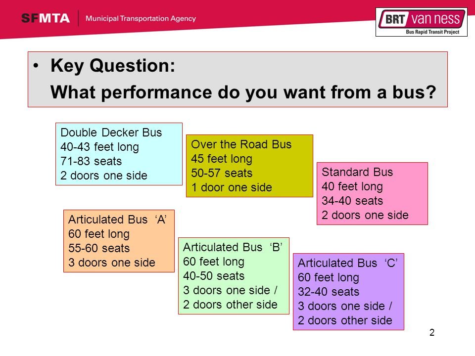 2 Key Question: What performance do you want from a bus.
