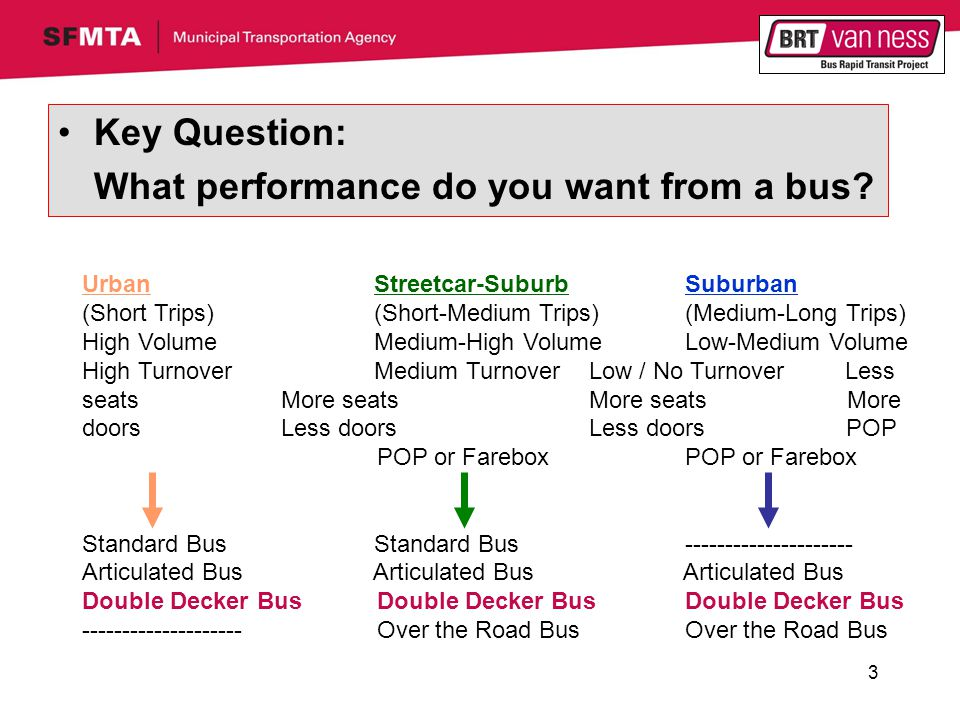 3 Key Question: What performance do you want from a bus.