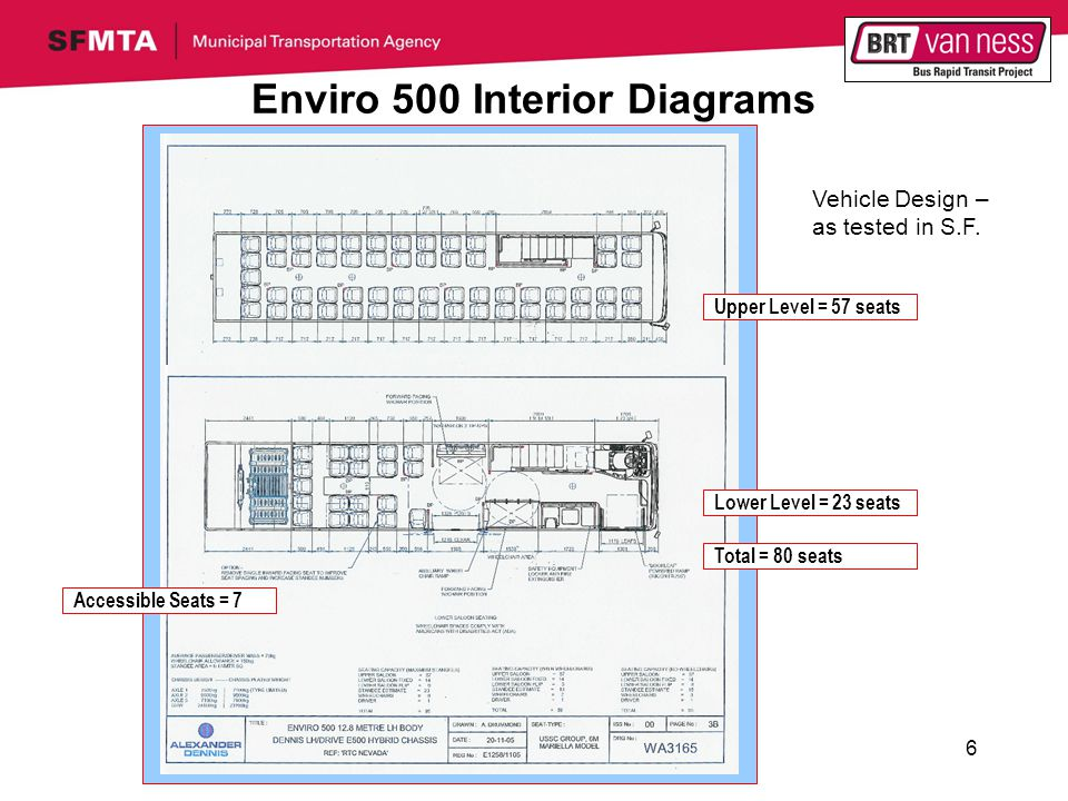 6 Enviro 500 Interior Diagrams Vehicle Design – as tested in S.F.
