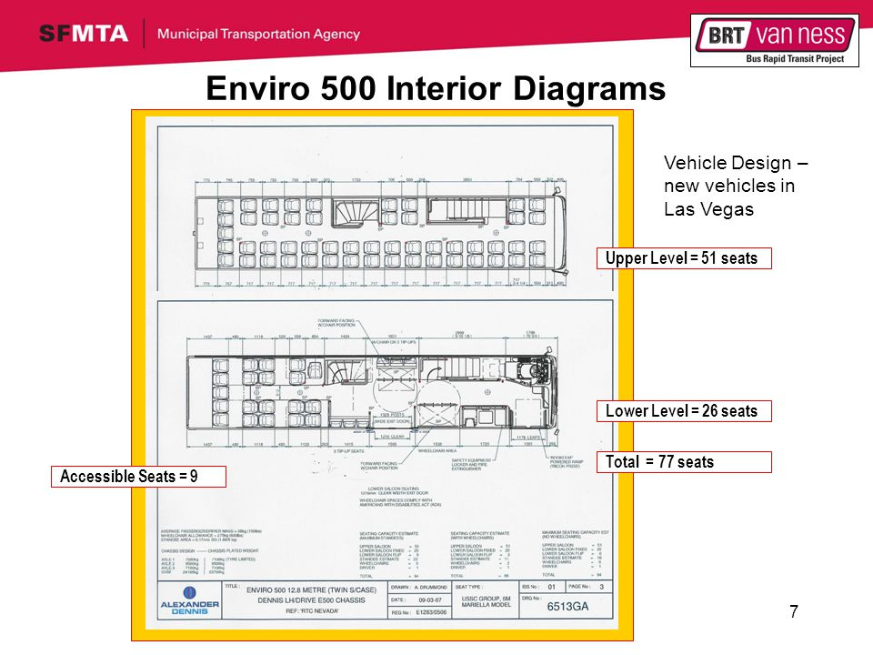 7 Enviro 500 Interior Diagrams Vehicle Design – new vehicles in Las Vegas Upper Level = 51 seats Lower Level = 26 seats Total = 77 seats Accessible Seats = 9