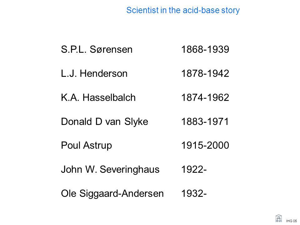 IHG 05 S.P.L. Sørensen1868-1939 L.J. Henderson1878-1942 K.A. Hasselbalch1874-1962 Donald D van Slyke1883-1971 Poul Astrup1915-2000 John W. Severinghau