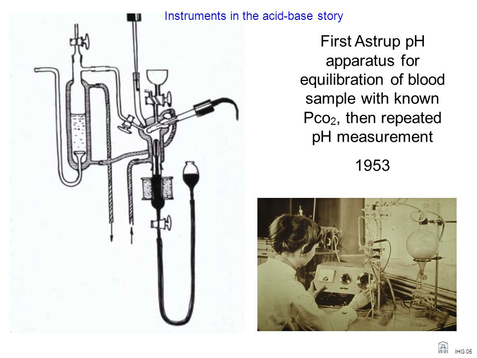 IHG 05 First Astrup pH apparatus for equilibration of blood sample with known Pco 2, then repeated pH measurement 1953 Instruments in the acid-base story