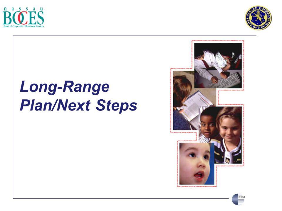 CLIENT LOGO HERE Long-Range Plan/Next Steps