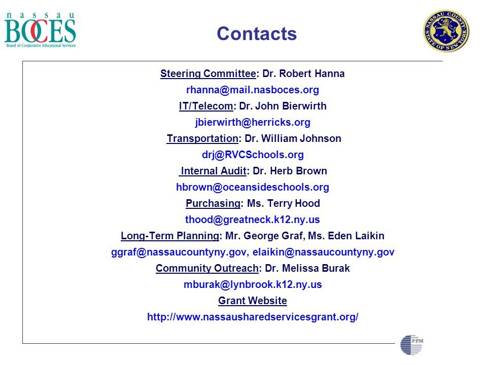 CLIENT LOGO HERE Steering Committee: Dr. Robert Hanna rhanna@mail.nasboces.org IT/Telecom: Dr. John Bierwirth jbierwirth@herricks.org Transportation: