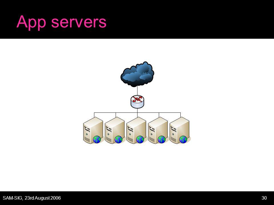 SAM-SIG, 23rd August 200630 App servers