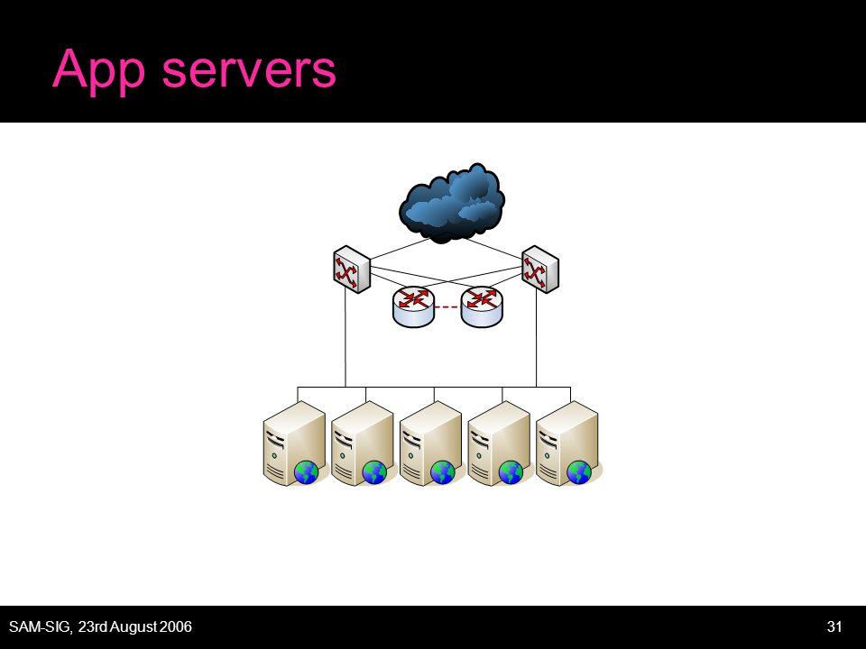 SAM-SIG, 23rd August 200631 App servers