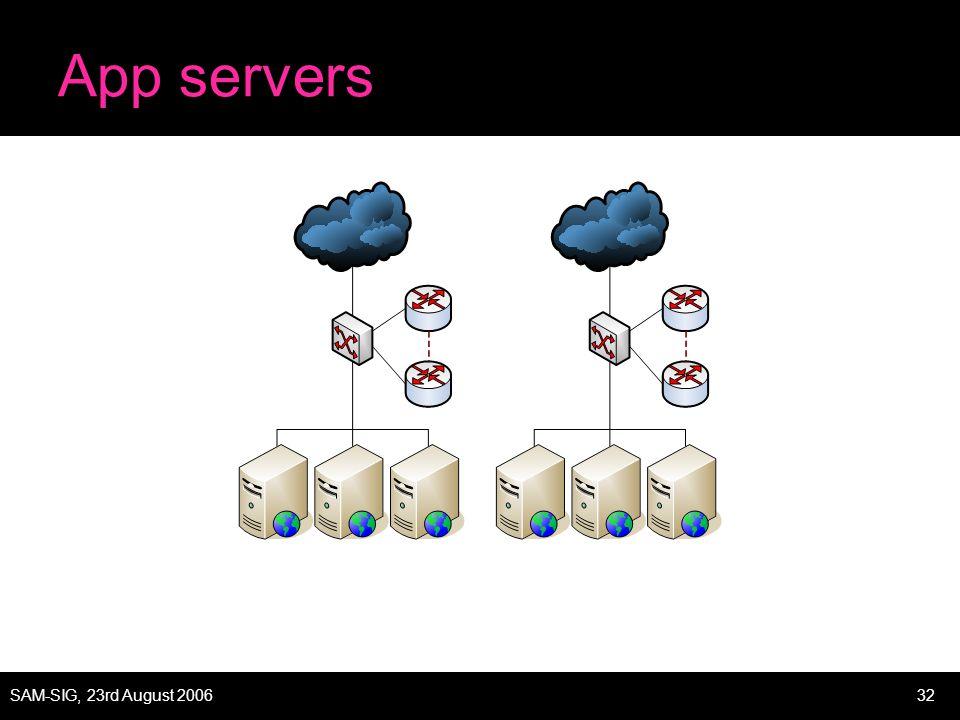 SAM-SIG, 23rd August 200632 App servers