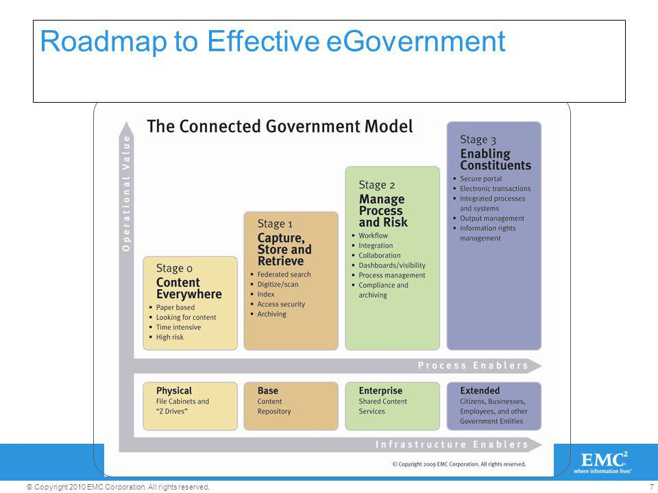 7© Copyright 2010 EMC Corporation. All rights reserved. Roadmap to Effective eGovernment