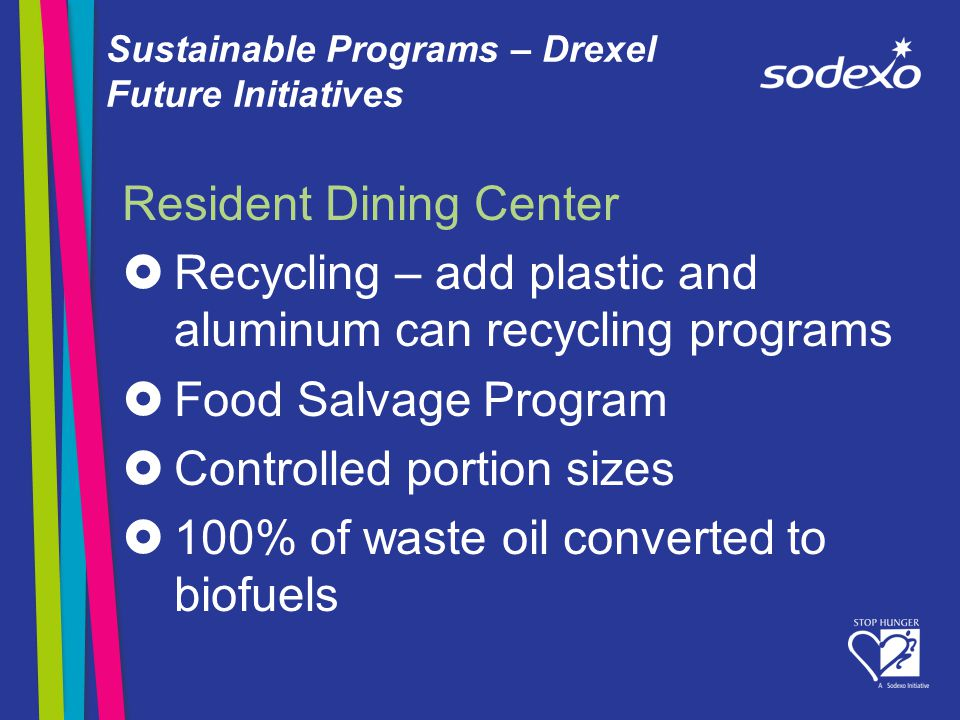 Sustainable Programs – Drexel Future Initiatives Resident Dining Center Recycling – add plastic and aluminum can recycling programs Food Salvage Program Controlled portion sizes 100% of waste oil converted to biofuels