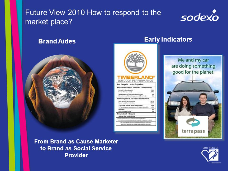 Future View 2010 How to respond to the market place.