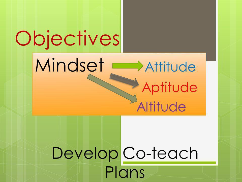 Objectives Mindset Attitude Aptitude Altitude Develop Co-teach Plans