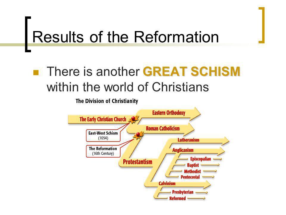 John Calvin John Calvin (1509AD) Geneva, Switzerland Key Doctrine: Predestination: a belief that God alone directs past, present, future. At birth it
