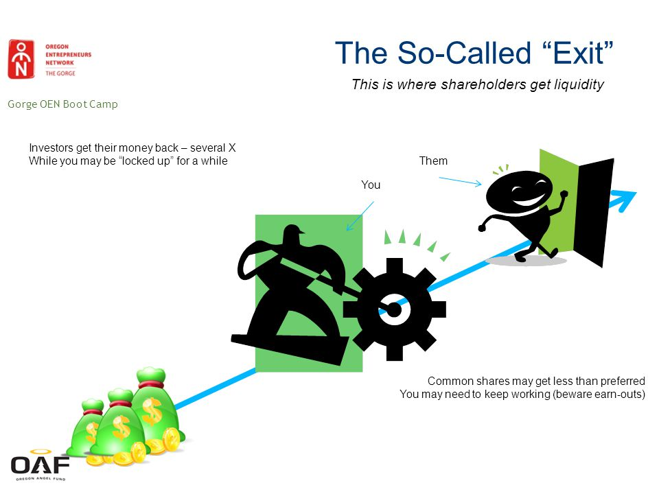 Gorge OEN Boot Camp Summary Funding needs a Strategy and a Plan Like all important elements of your business Build it and they will come is a terrible strategy Alignment is key Right source(s) at right time(s) Investor/management expectations Cant run a company for the exit But investors need to know youre willing to sell Bootstrapping is the cheapest way