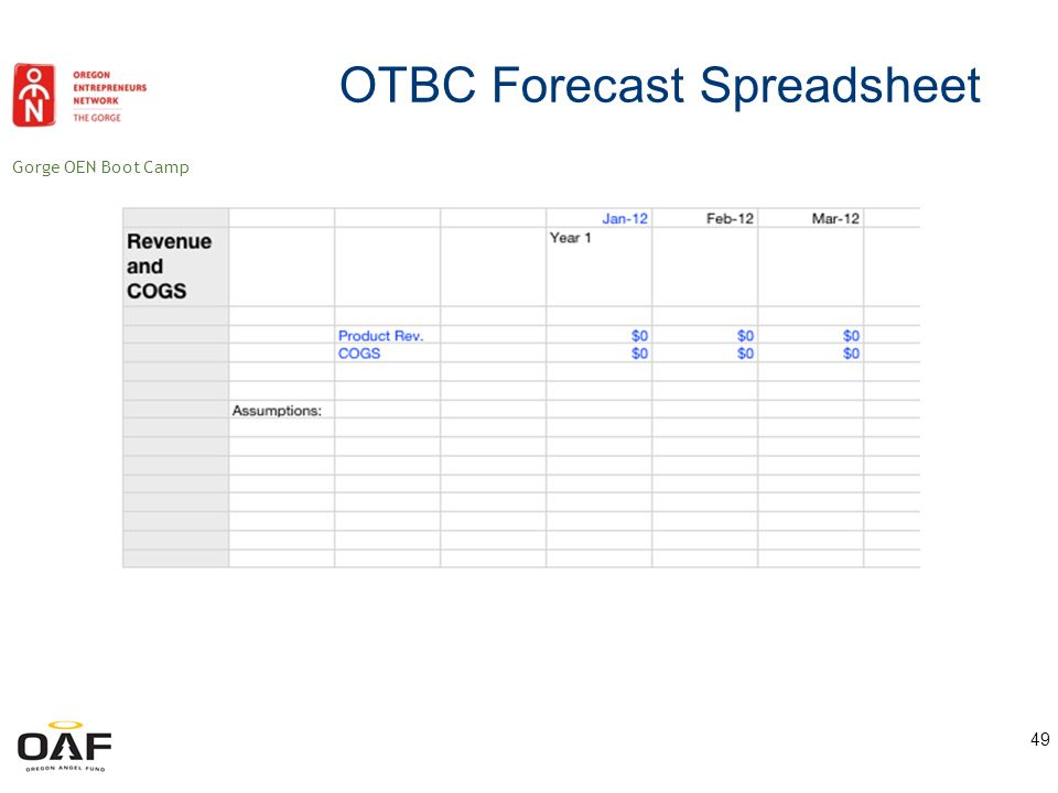 Gorge OEN Boot Camp OTBC Forecast Spreadsheet Engineering Sales and Marketing Admin Operations 50
